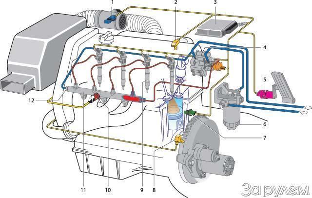 дизельный инжектор
